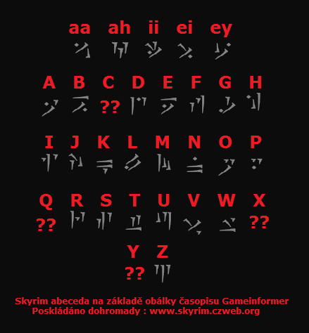 http://skyrim.4fan.cz/skyrimabeceda.png